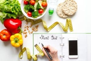 Dietitian Assignment Writing Services